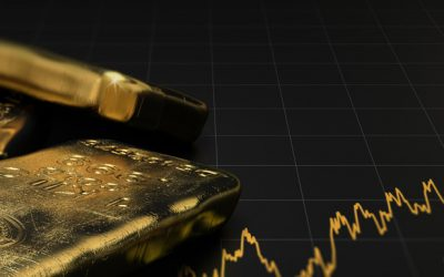 Gold is steadfast heading into the weekend, maintaining price threshold of around £1,310